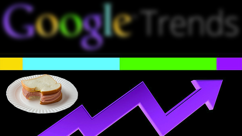 Google Trends for What's Popular